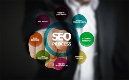 The Benefits of SEO for Jewlery Stores