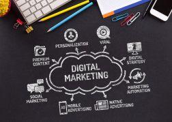 Digital Marketing For Jewelers In America