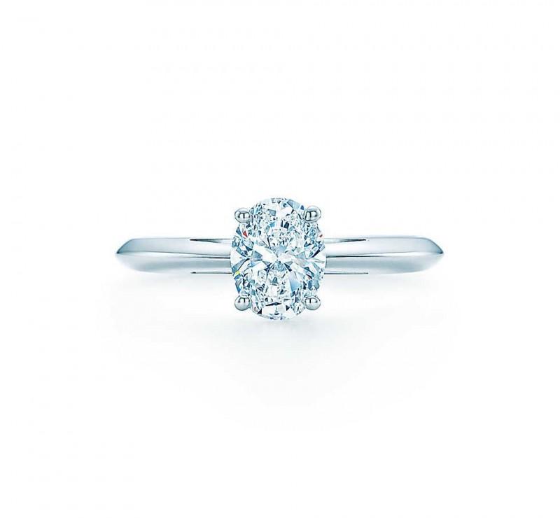 Origin of The Wedding Rings
